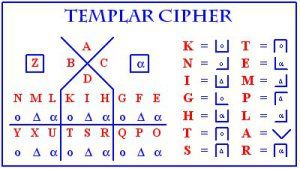 templar cypher