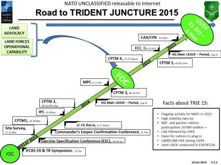 Trident_Juncture_2015